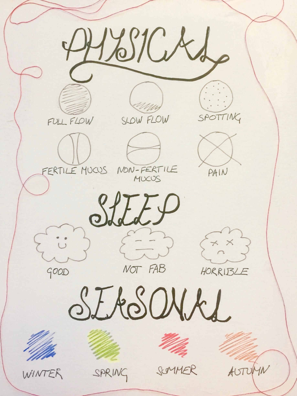 charting-symbols